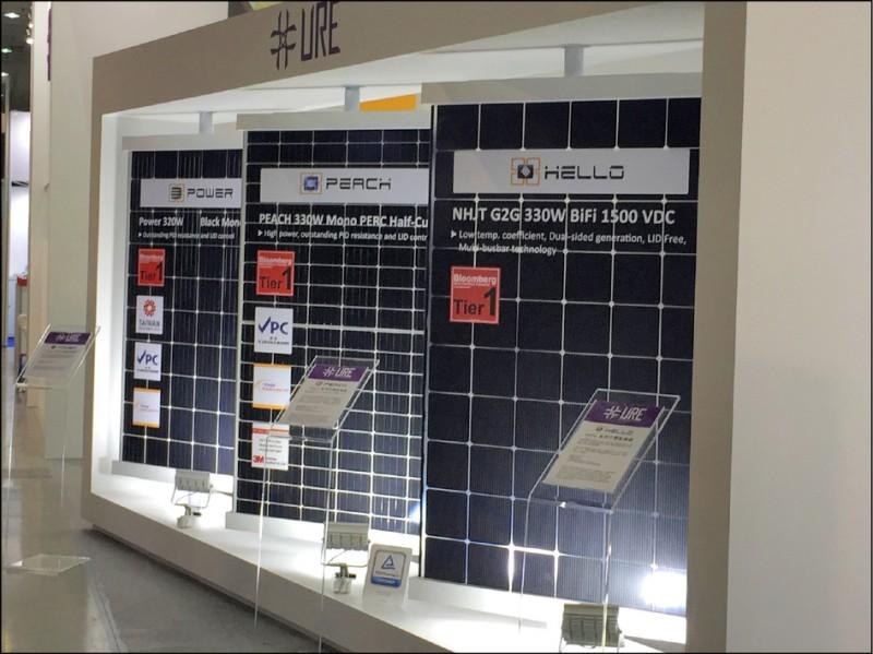紅色供應鏈衝擊 太陽電池出口最慘