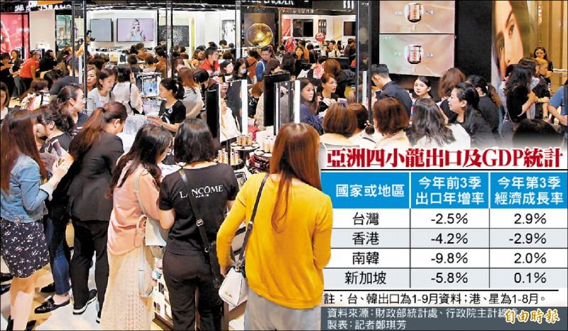 CNBC:無畏貿易戰 台灣經濟展現韌性