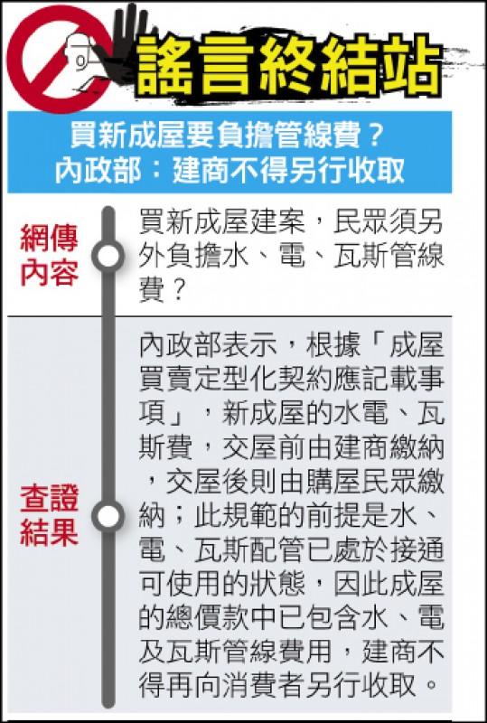 謠言終結站》買新成屋要負擔管線費?內政部:建商不得另行收取