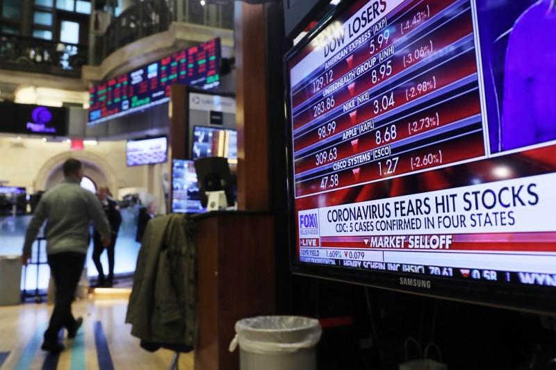武漢肺炎》肺炎嚇跌全球股市!道瓊創10月來最大單日跌幅