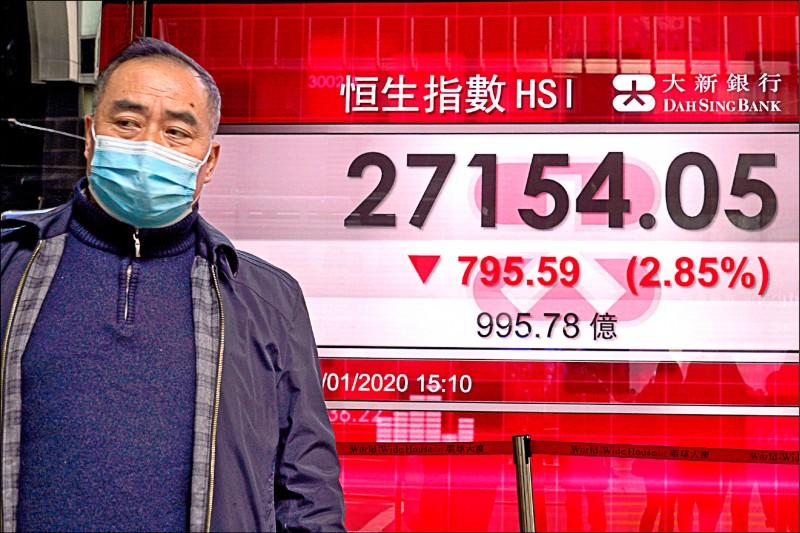 全球股市回穩 港股補跌下挫2.82
