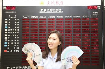 人民幣一日貶掉1.3%  新台幣收30.332元逾1個半月新低