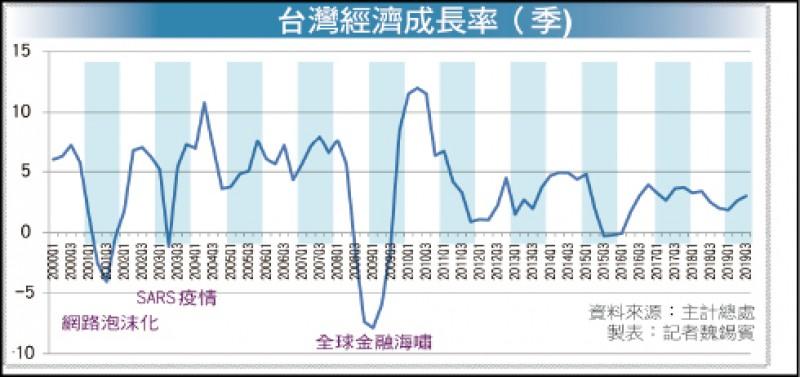 〈財經週報-疫情蔓延後〉疫情蔓延 恐慌後的經濟重生