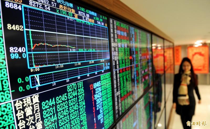 台股盤前》市場恐慌情緒降溫 建議仍以短線操作為主