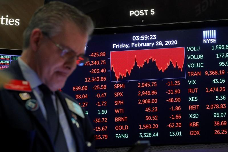 道瓊再跌357點!單週跌3500點 金融危機以來最慘走勢