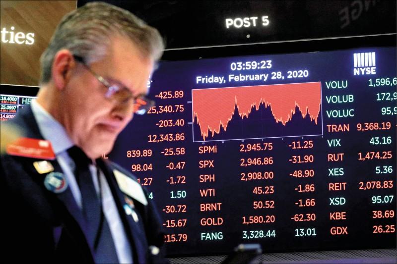 武漢肺炎》全球股災 美股單週蒸發103.8兆