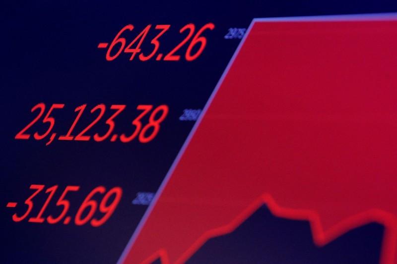 美股一週蒸發103.8兆 分析師:危及川普連任