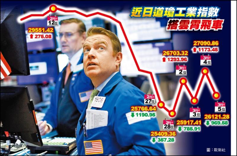 黑色星期五橫掃 全球股市哀號