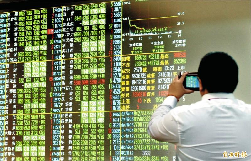 台股資券同減 投信:籌碼乾淨有利反彈