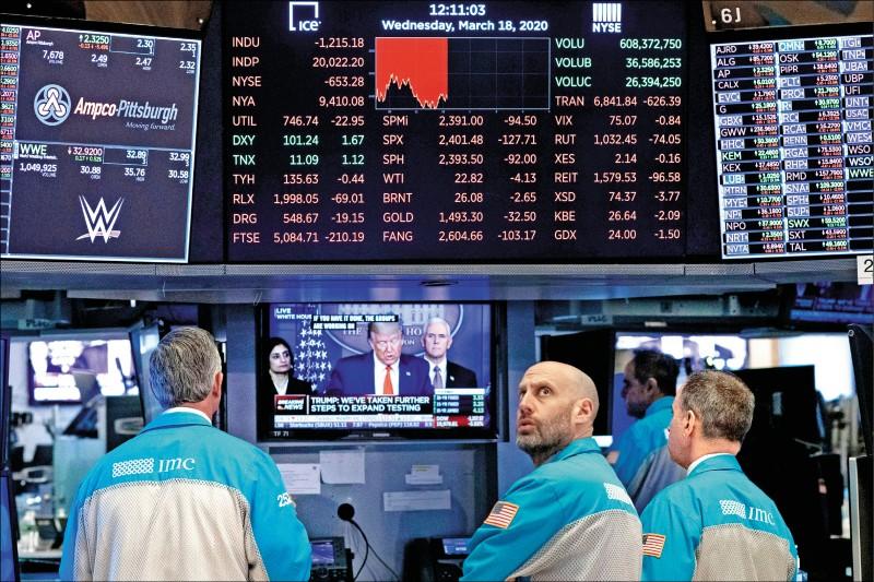 美股收黑 道瓊週線挫2.7%
