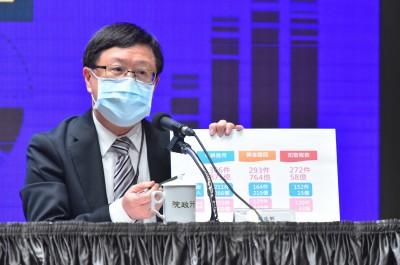 境外資金匯回台灣 財政部:8月可望達1300億元