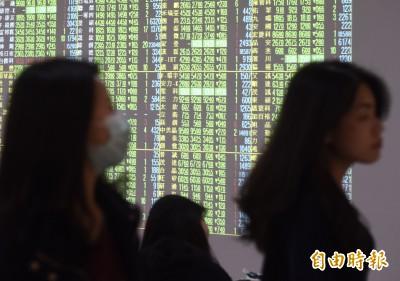 台股跌落5日線 外資大賣290億元、砍鴻海台積電