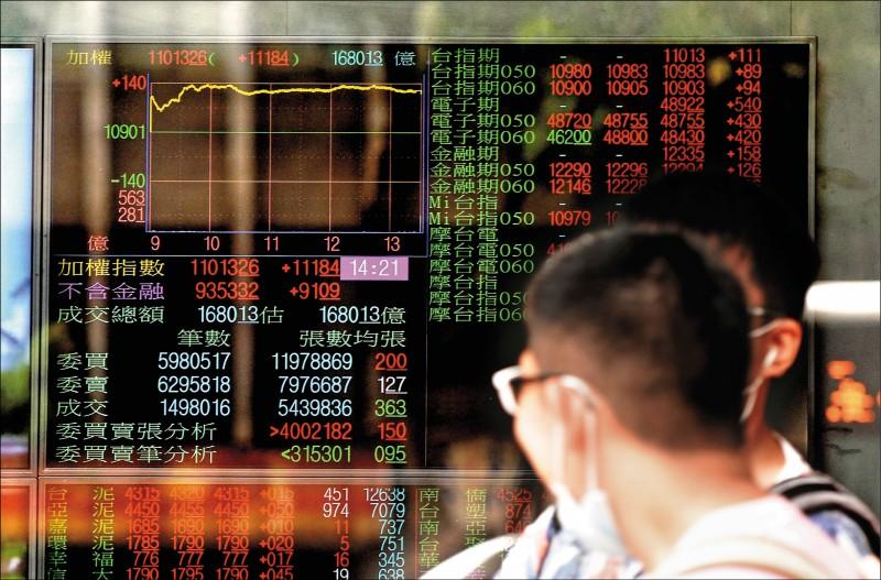 散戶錢進股市 4月證券劃撥帳戶餘額2.2兆 連6月創高