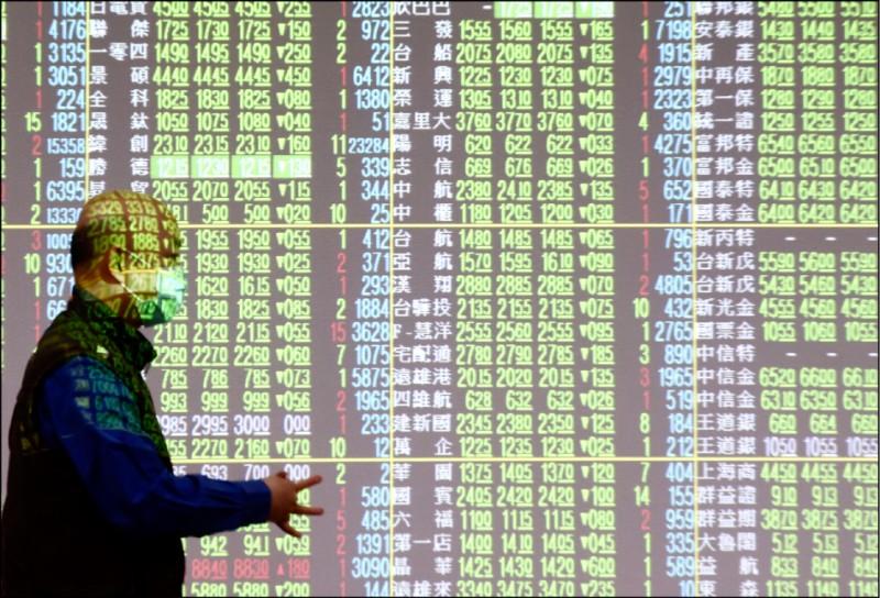 美制裁中國》 投信:台股短線震盪 華為供應鏈現雜音