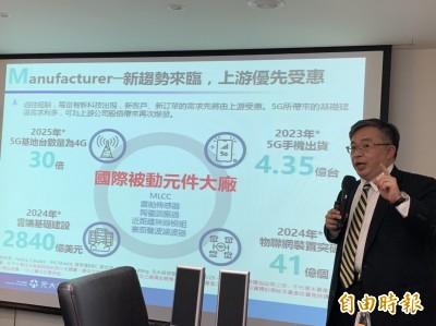 看好5G硬實力! 元大投信募集「元大全球未來關鍵科技ETF」