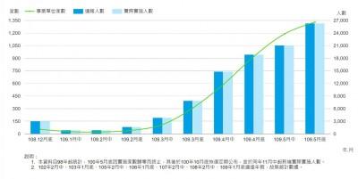 無薪假人數攀升到2.8萬人 單一橡膠大廠實施2千多人