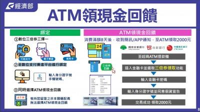 3倍券想在ATM領現金?  經部公布4步驟、3關鍵