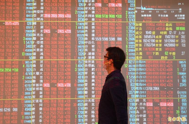 台股盤前》利空對市場衝擊可望淡化 熱錢尚未有退場跡象