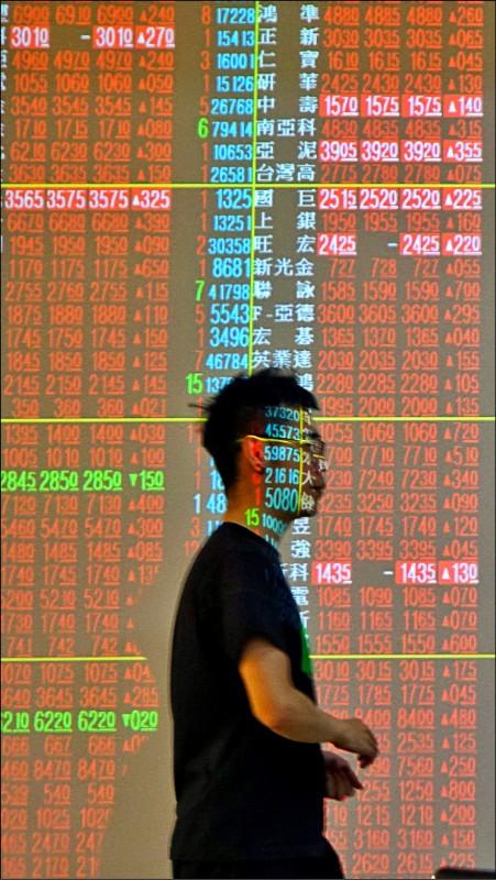 外資歸隊 台股本週挑戰今年新高