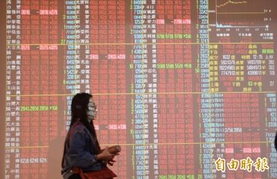 國安基金不退場! 首見股市高點持續護盤