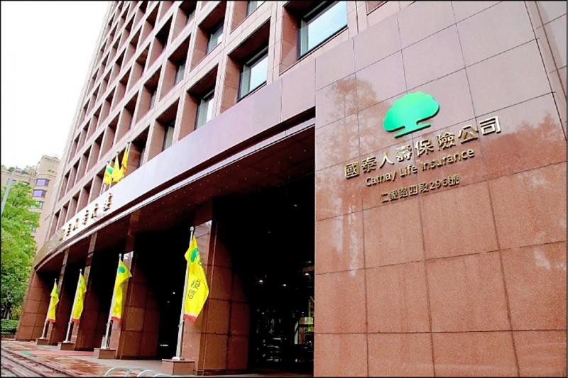 國壽投資印尼銀行踩雷 金管會:非詐貸案