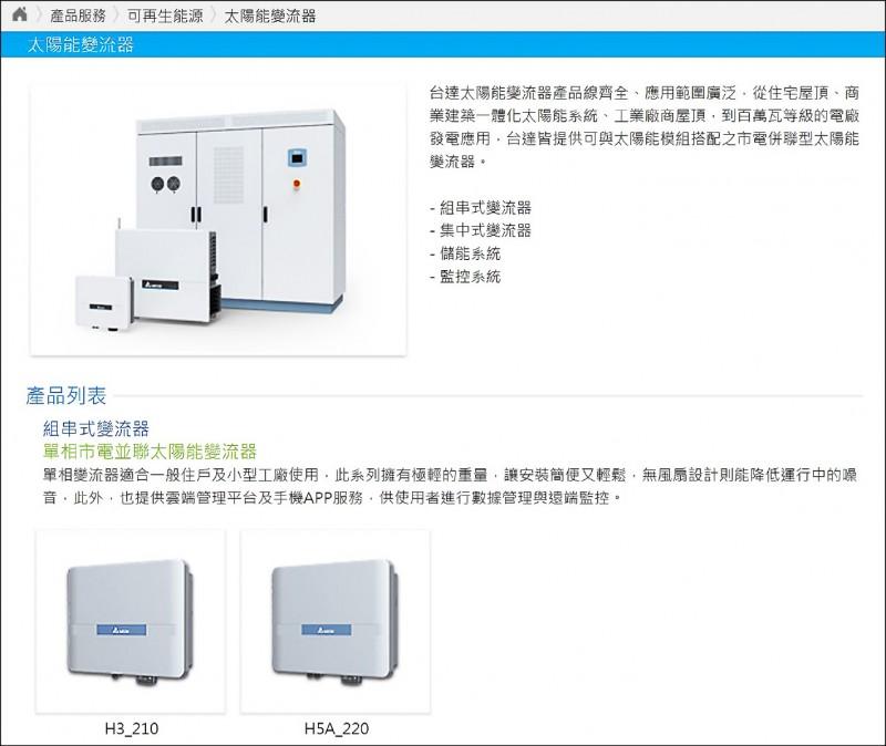 台灣逆變器市佔 台達電奪冠 華為第二