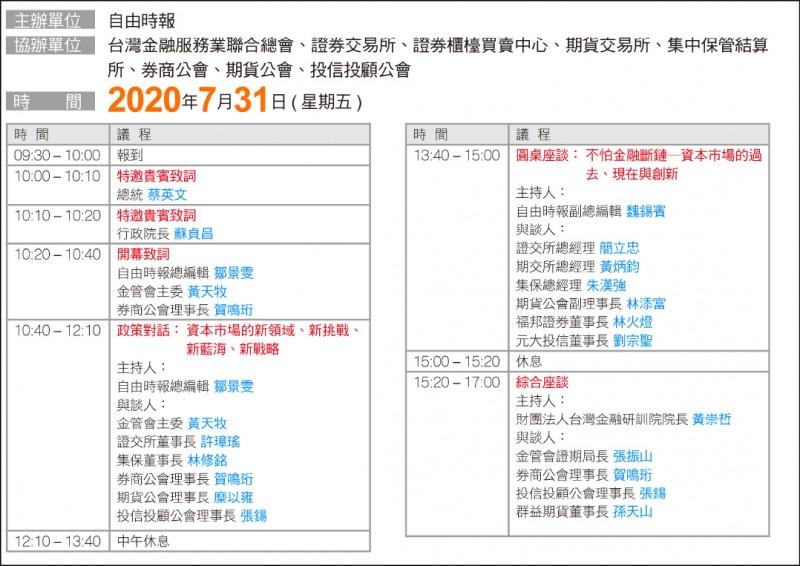 〈財經週報〉2020台灣資本市場論壇