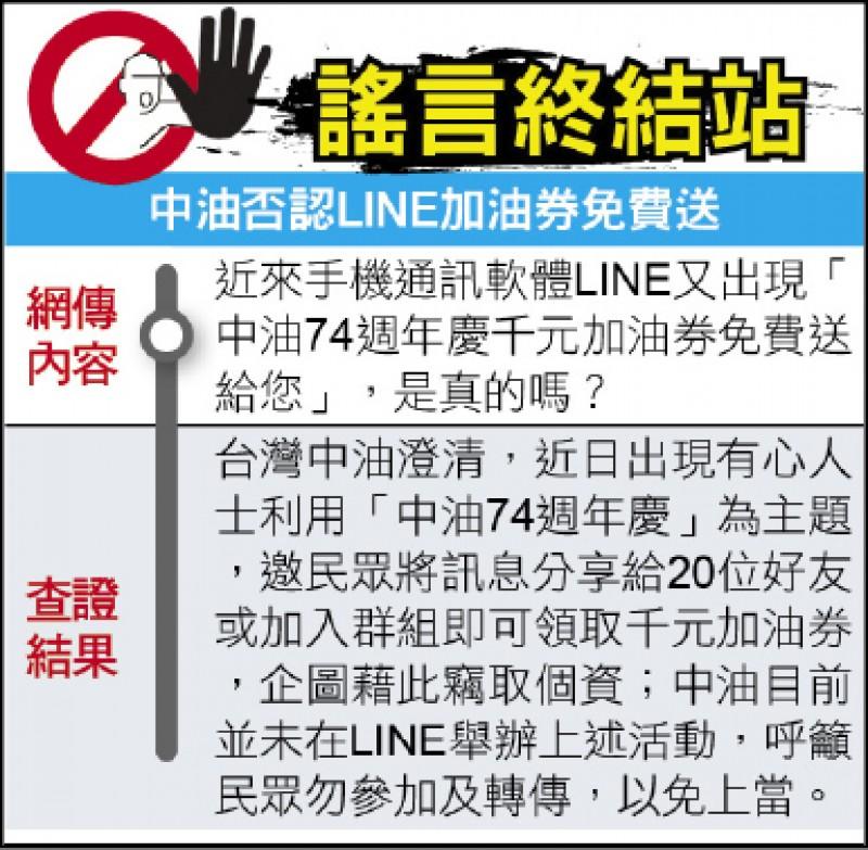 謠言終結站》中油否認LINE加油券免費送