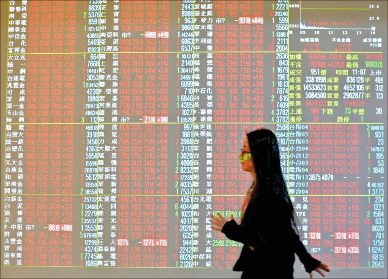 財經觀測站》金融市場下半年仍有隱憂