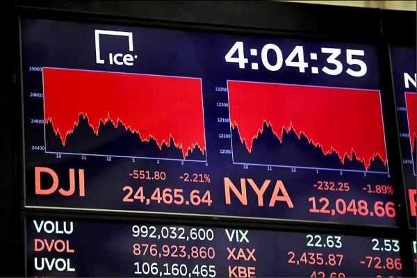 國際現場》大摩:美股已步入熊市