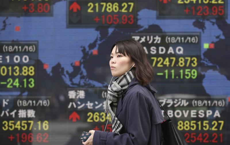 2019日股展望 分析師:日經指數將升至25000點