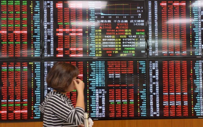 美股強彈 台股盤中大漲逾200點