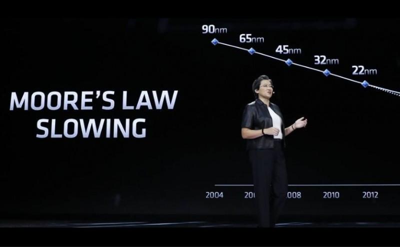 甩開悲觀輝達 AMD財報看好前景 盤後大漲逾9%