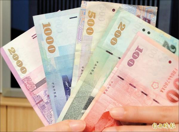 觀望貿戰談判 台幣平盤作收