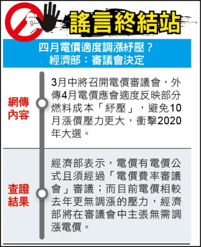 謠言終結站》四月電價適度調漲紓壓?經濟部:審議會決定
