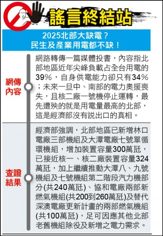 謠言終結站》2025北部大缺電?民生及產業用電都不缺