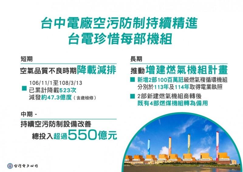 盧秀燕要中火4號機組除役 台電:恐危及國安