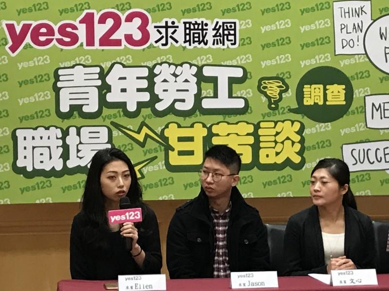 青貧族窮忙 求職網調查:5成5背債中