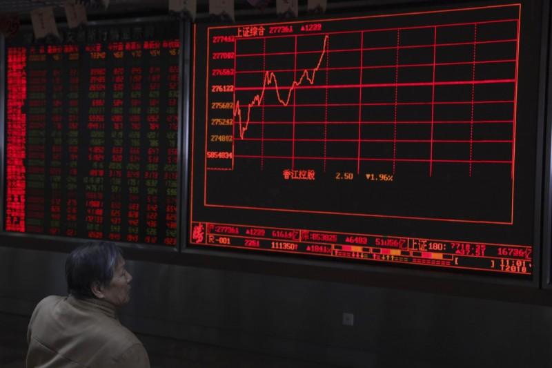 中國刺激政策可能減少 股市漲勢恐快結束