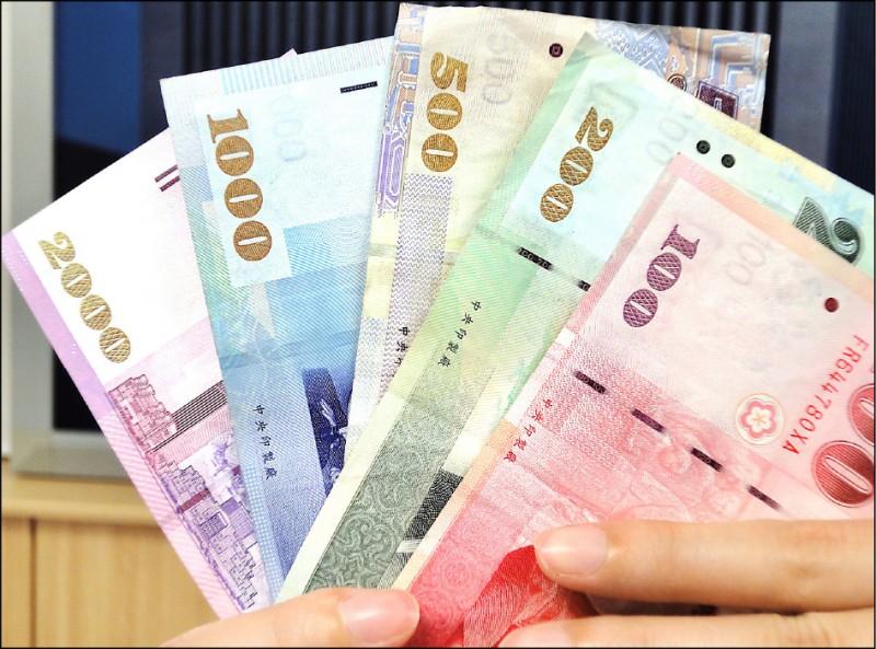 台幣貶1.4分 30.856元作收