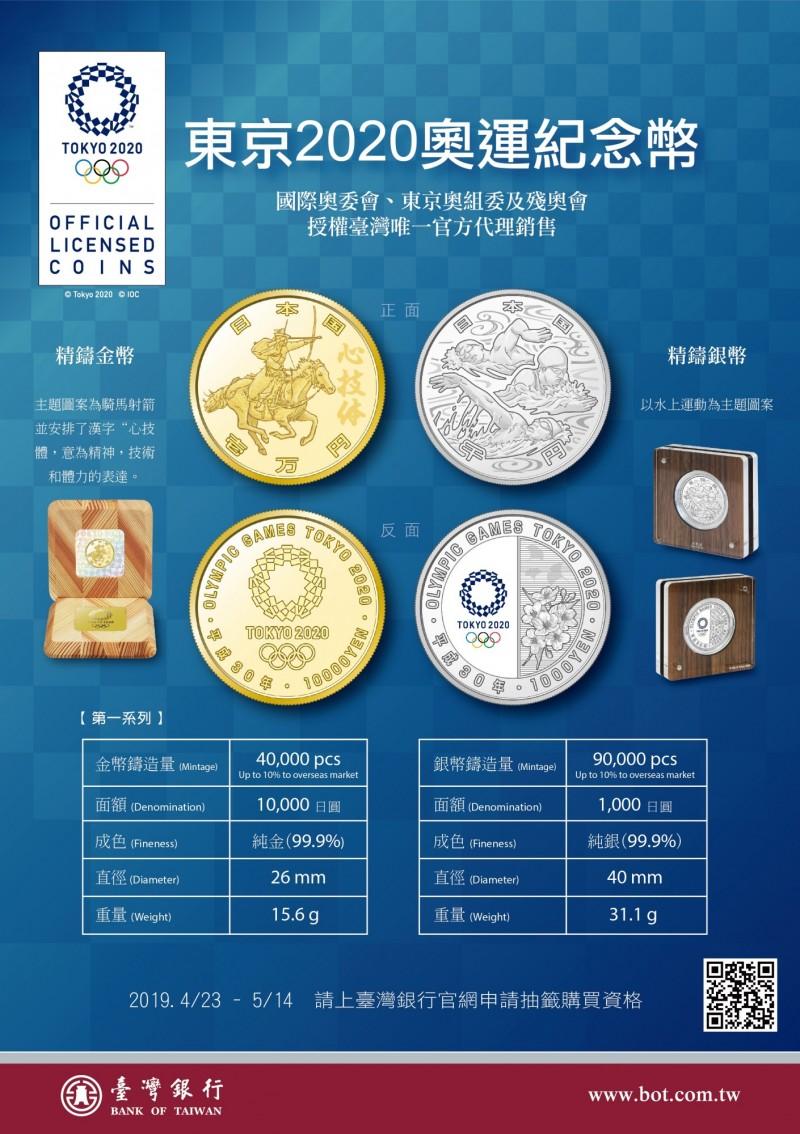 2020東京奧運紀念幣來了!今起開放登記抽籤