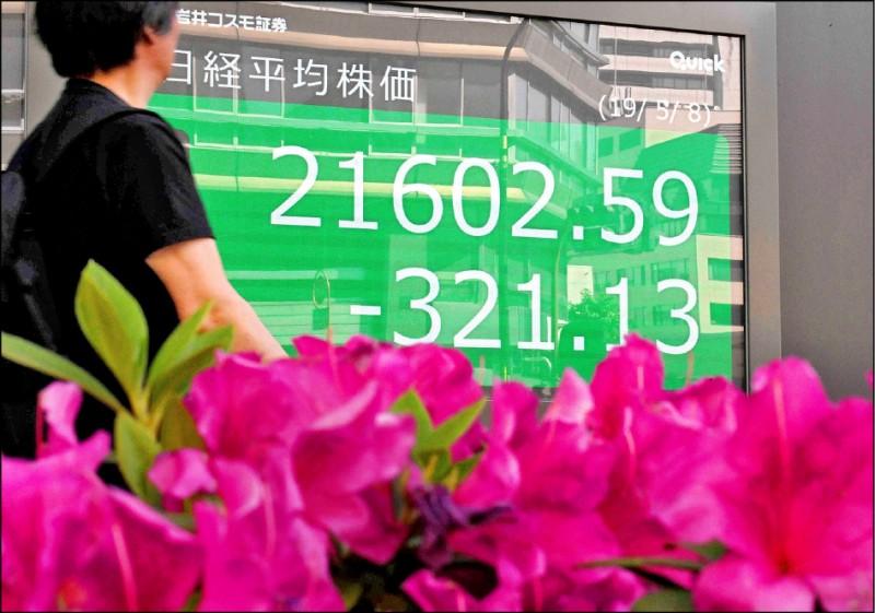 川普祭高關稅 全球股市蒸發42兆
