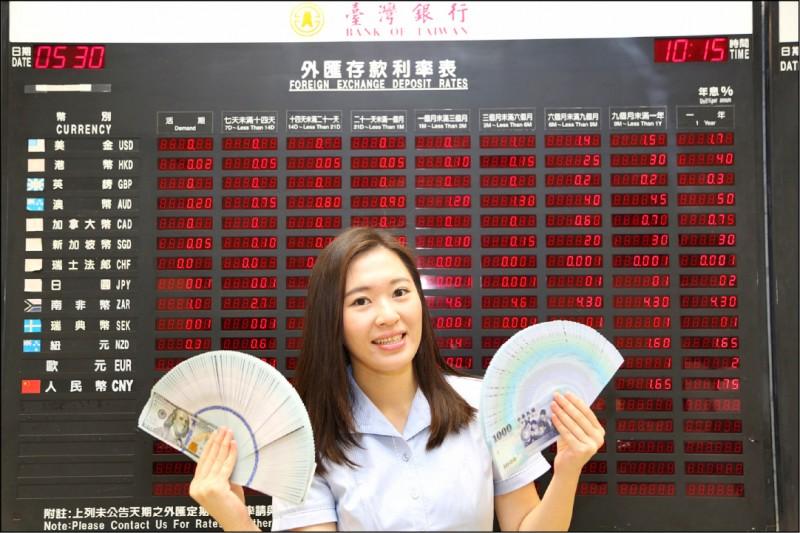 股匯雙殺 台幣創27個月新低