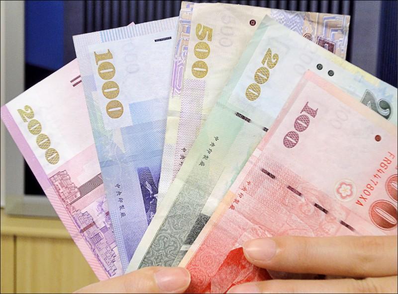 市場觀望 新台幣收平