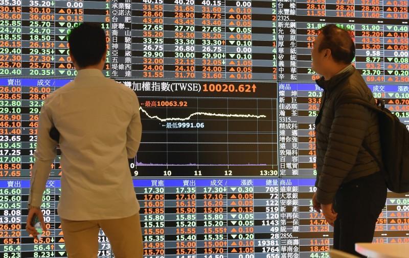 鴻海拉尾盤 力抗金融股賣壓 台股收漲7.9點