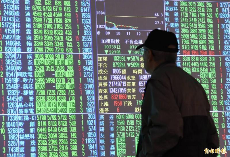 台股盤前》市場觀望氣氛濃厚 區間震盪機會較大
