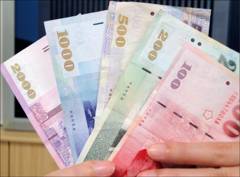 市場觀望 新台幣貶0.8分