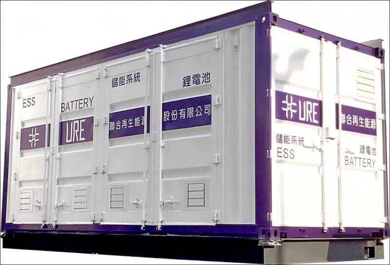 聯合再生加速轉型 精簡電池製造人力