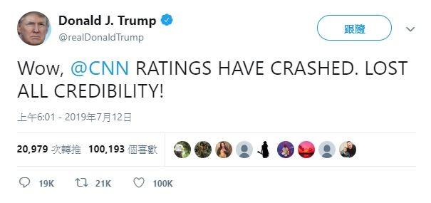 川普樂了!CNN收視率暴跌 面臨可信度危機