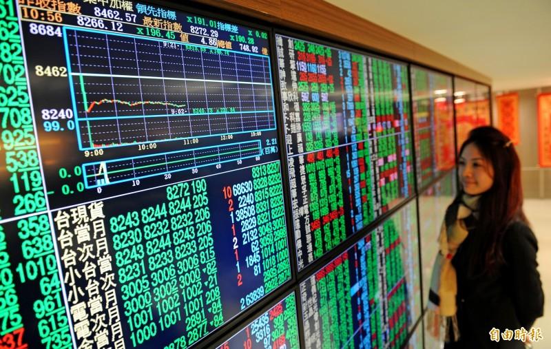 台股盤前》市場心態保守 短期偏空格局